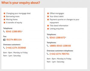 Accord Mortgages Contact Page